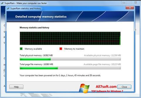Ekraanipilt SuperRam Windows 7