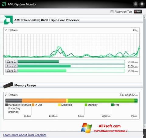 Ekraanipilt AMD System Monitor Windows 7